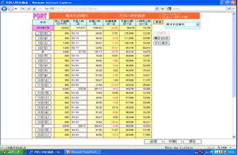 シフト管理(人時計画表)