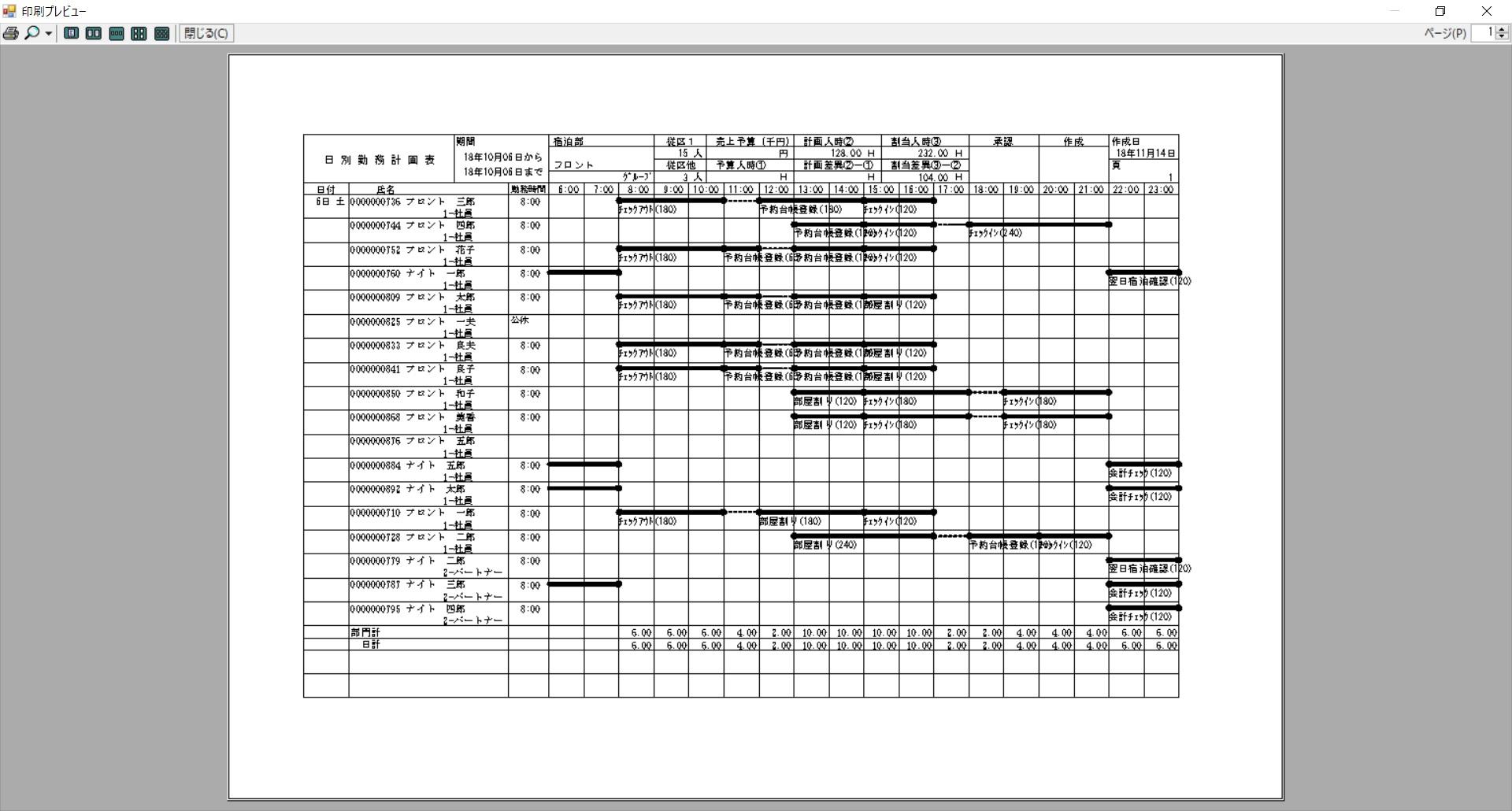 作業割当による一日の勤務計画表